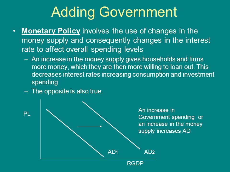 Adding Government Monetary Policy involves the use of changes in the money supply and consequently changes in the interest rate to affect overall spending levels –An increase in the money supply gives households and firms more money, which they are then more willing to loan out.