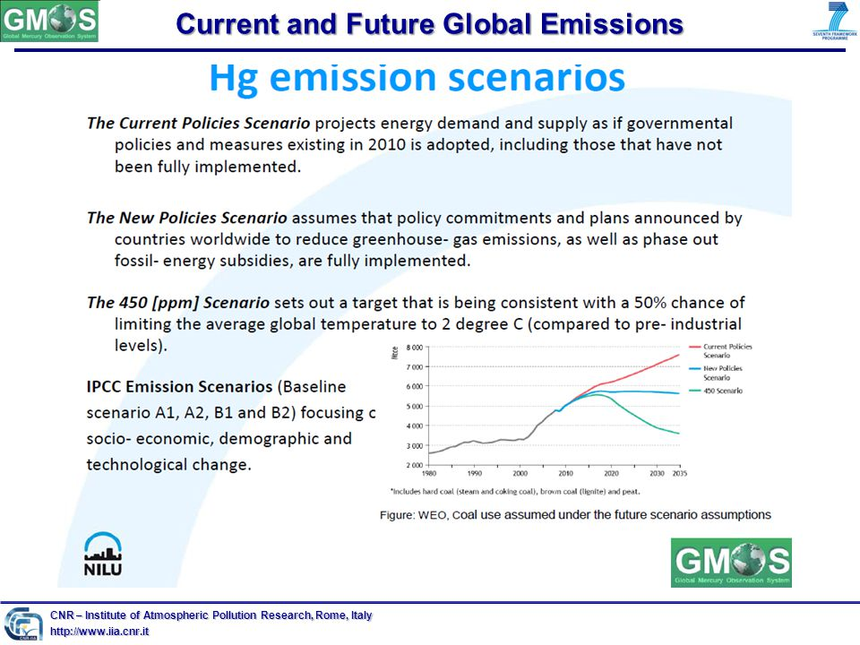 Current and Future Global Emissions CNR – Institute of Atmospheric Pollution Research, Rome, Italy