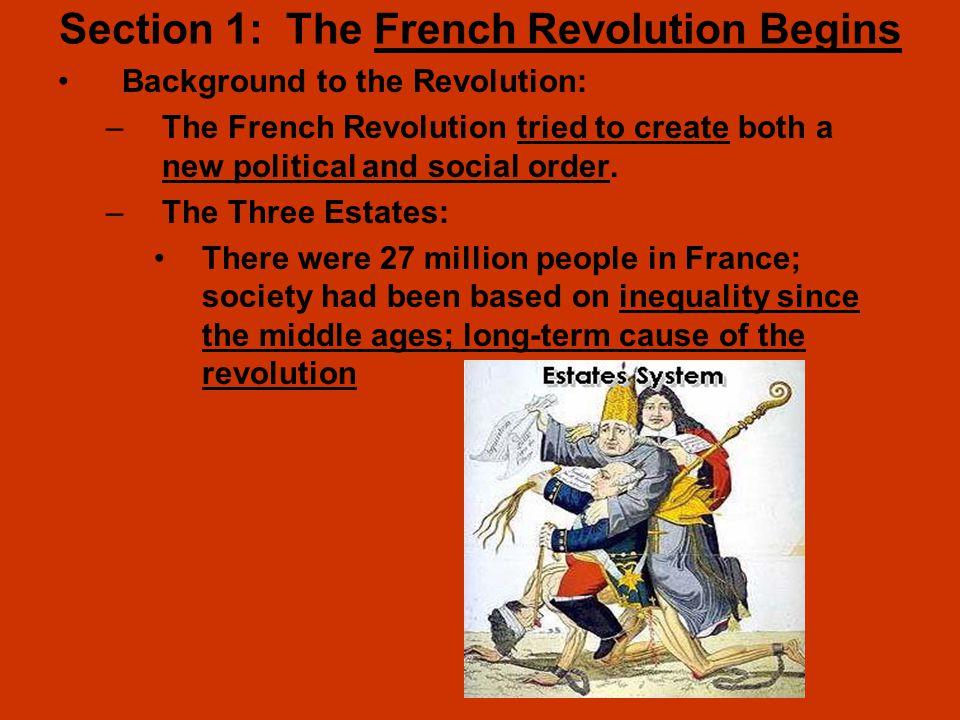 French Revolution Essays