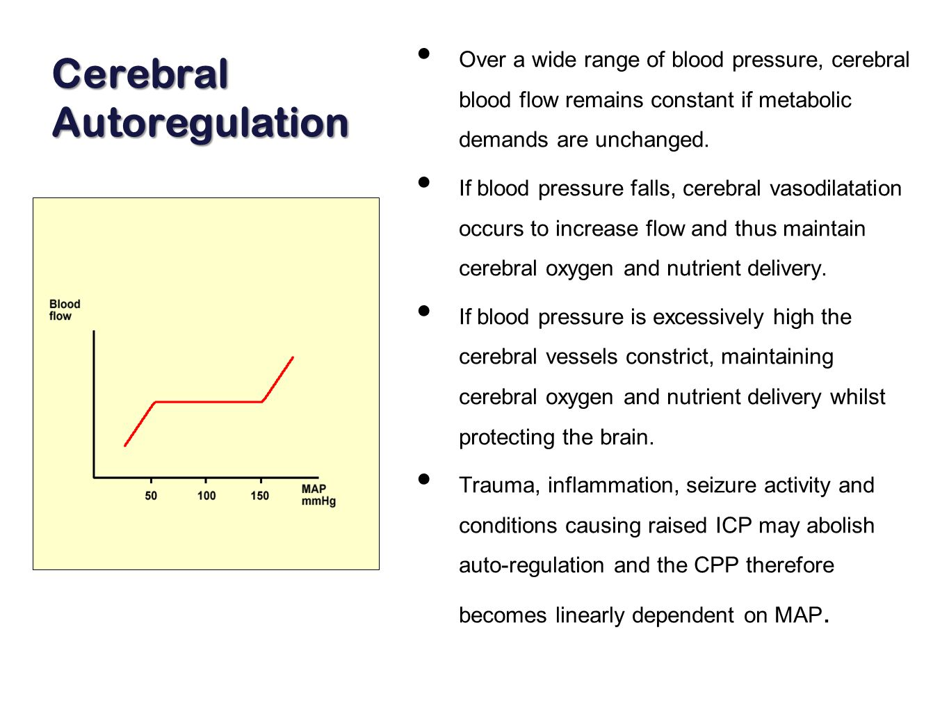 Cerebral Autoregulation Over a wide range of blood pressure, cerebral blood flow remains constant if metabolic demands are unchanged.