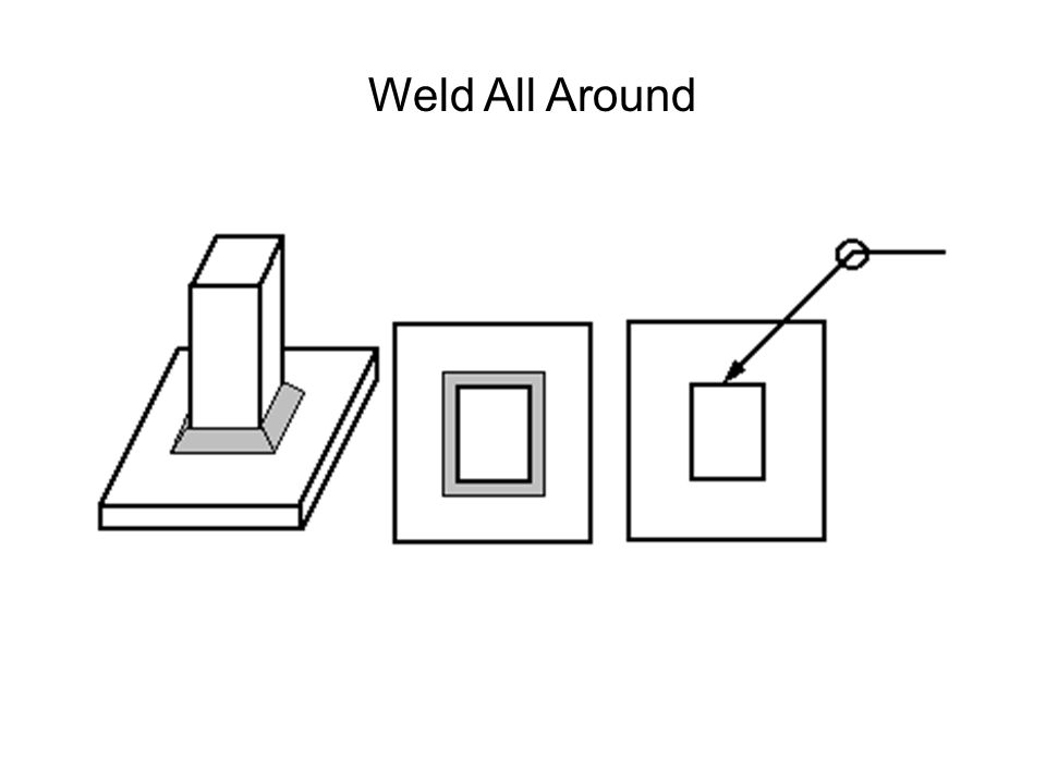 Welding Symbols And Nomenclature Ppt Video Online Download