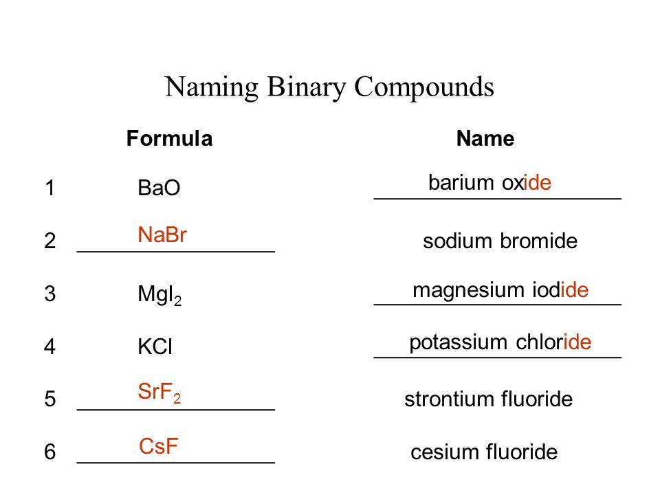Naming Binary Compounds Sivan Mydearest Co