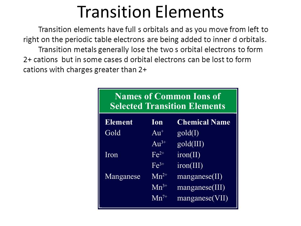 Transition Elements Transition elements have full s orbitals and as you move from left to right on the periodic table electrons are being added to inner d orbitals.