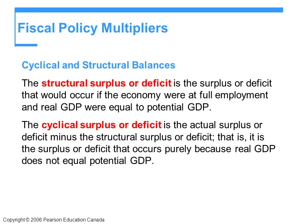 Fiscal Policy Multipliers Cyclical and Structural Balances The structural surplus or deficit is the surplus or deficit that would occur if the economy were at full employment and real GDP were equal to potential GDP.