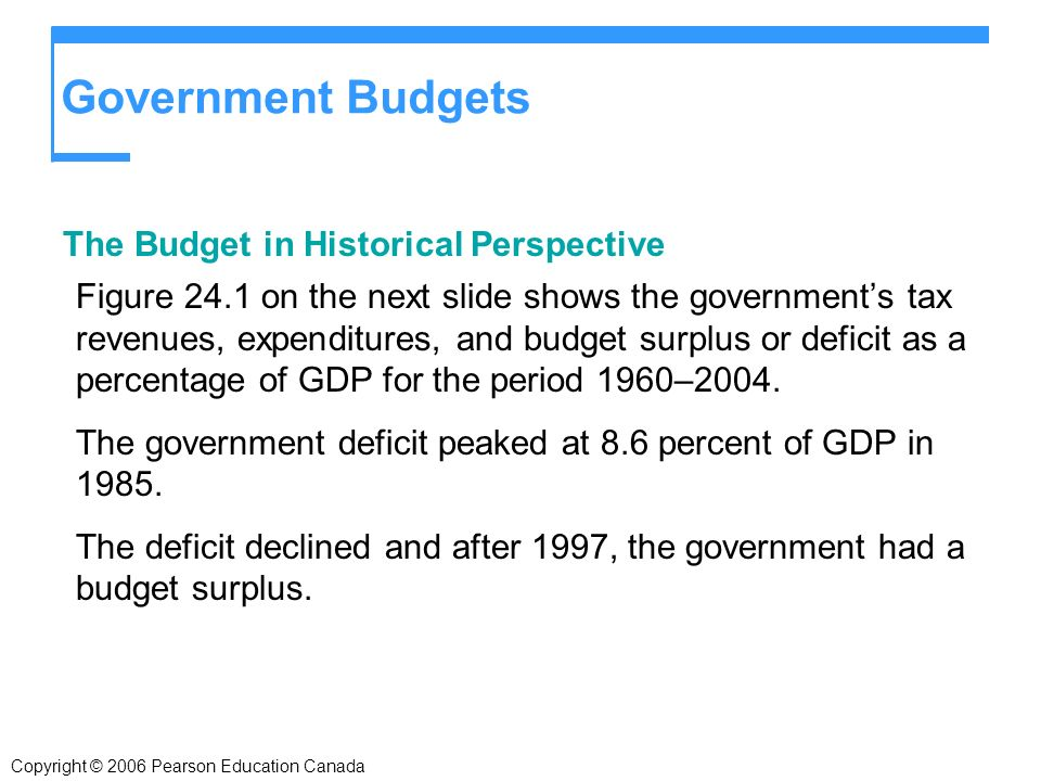Copyright © 2006 Pearson Education Canada Government Budgets The Budget in Historical Perspective Figure 24.1 on the next slide shows the government's tax revenues, expenditures, and budget surplus or deficit as a percentage of GDP for the period 1960–2004.