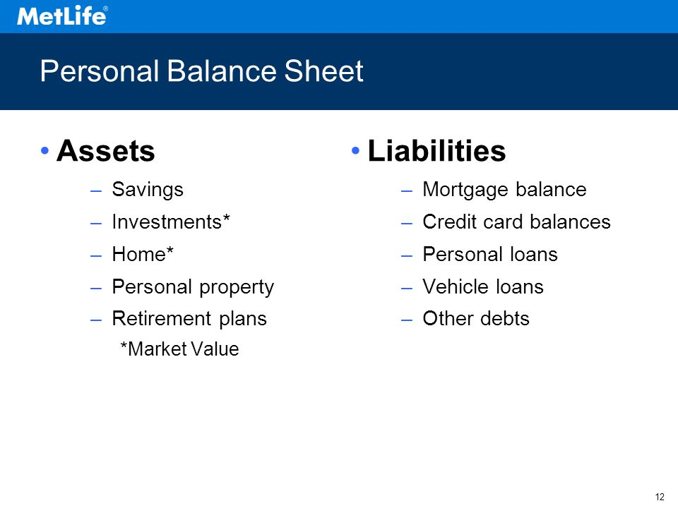 12 Personal Balance Sheet Assets –Savings –Investments* –Home* –Personal property –Retirement plans *Market Value Liabilities –Mortgage balance –Credit card balances –Personal loans –Vehicle loans –Other debts