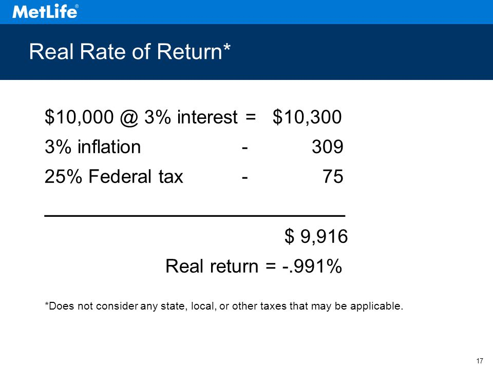 17 3% interest = $10,300 3% inflation % Federal tax- 75 ____________________________ $ 9,916 Real return = -.991% *Does not consider any state, local, or other taxes that may be applicable.