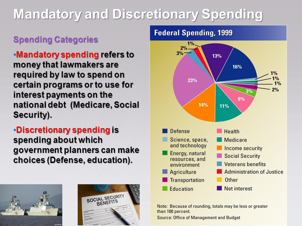 Mandatory and Discretionary Spending Spending Categories Mandatory spending refers to money that lawmakers are required by law to spend on certain programs or to use for interest payments on the national debt (Medicare, Social Security).Mandatory spending refers to money that lawmakers are required by law to spend on certain programs or to use for interest payments on the national debt (Medicare, Social Security).