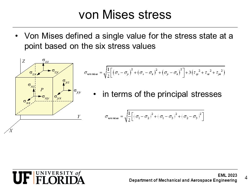 Mises stress