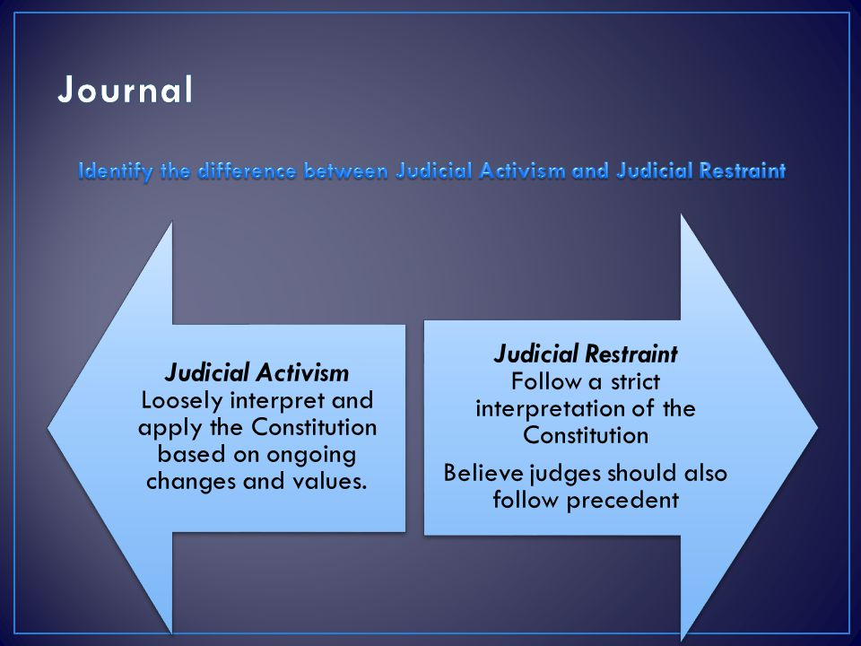 a comparison of philosophies between judicial activism and restraint The philosophy of judicial restraint the philosophy behind the doctrine of judicial restraint is that with a view to see that judicial activism does not.