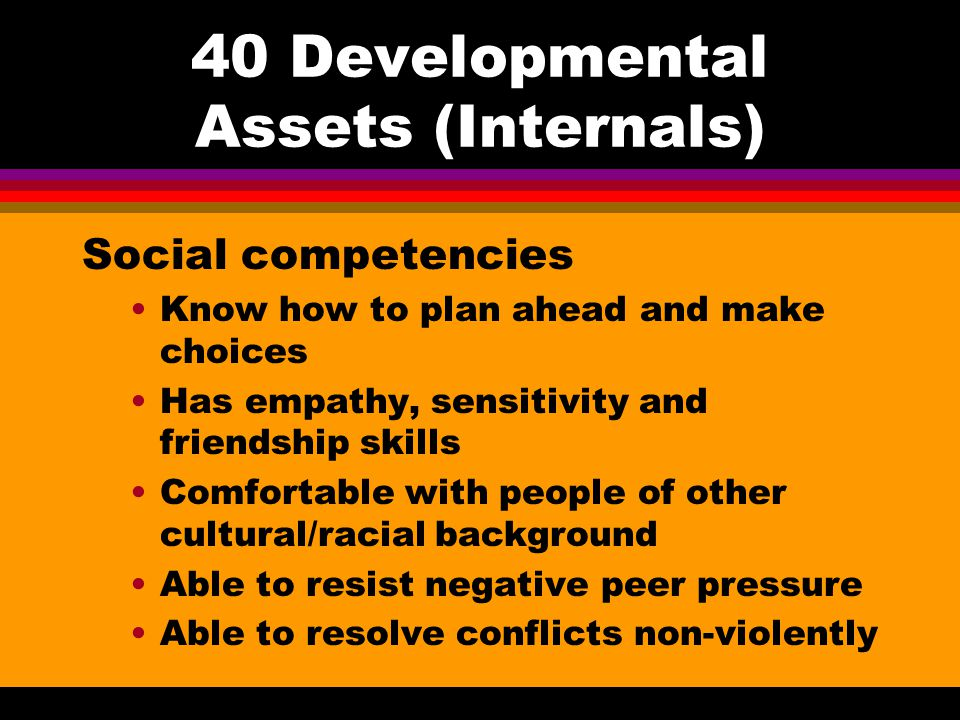 40 Developmental Assets (Internals) Positive character traits Caring and helping other people Equality and social justice (e.g. reducing poverty) Inte