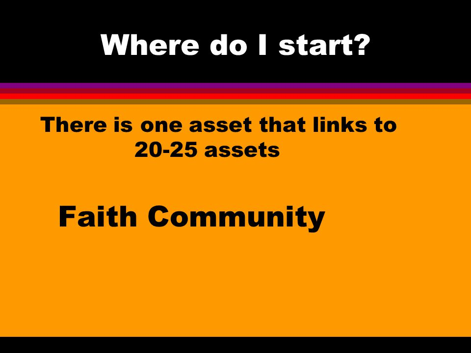 Where do I start? l Building strong families l Involving in school l Maximizing the benefits of a faith community