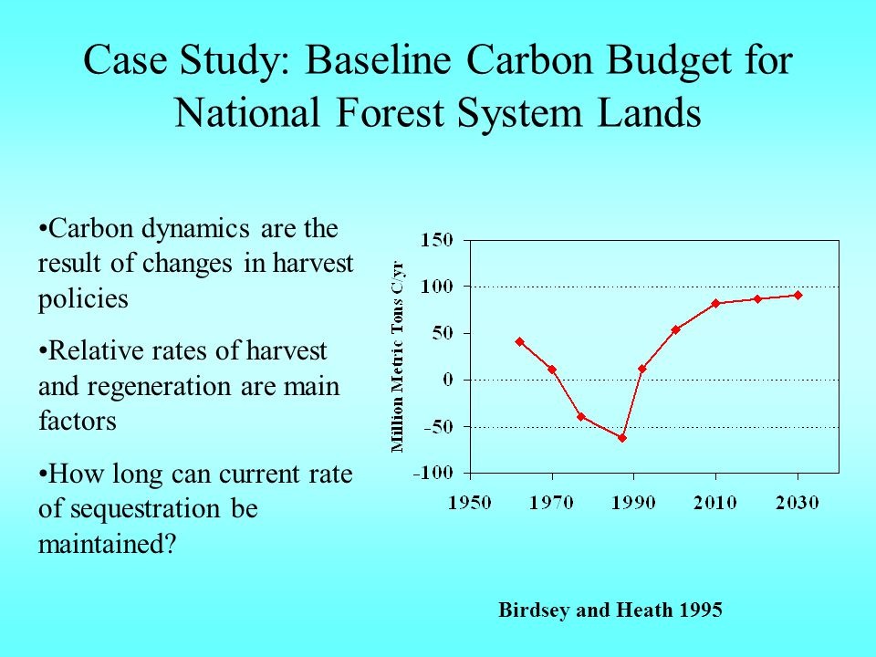 Case Study: Baseline Carbon Budget for National Forest System Lands Carbon dynamics are the result of changes in harvest policies Relative rates of harvest and regeneration are main factors How long can current rate of sequestration be maintained.