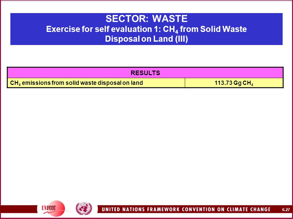 6.27 SECTOR: WASTE Exercise for self evaluation 1: CH 4 from Solid Waste Disposal on Land (III) RESULTS CH 4 emissions from solid waste disposal on land Gg CH 4