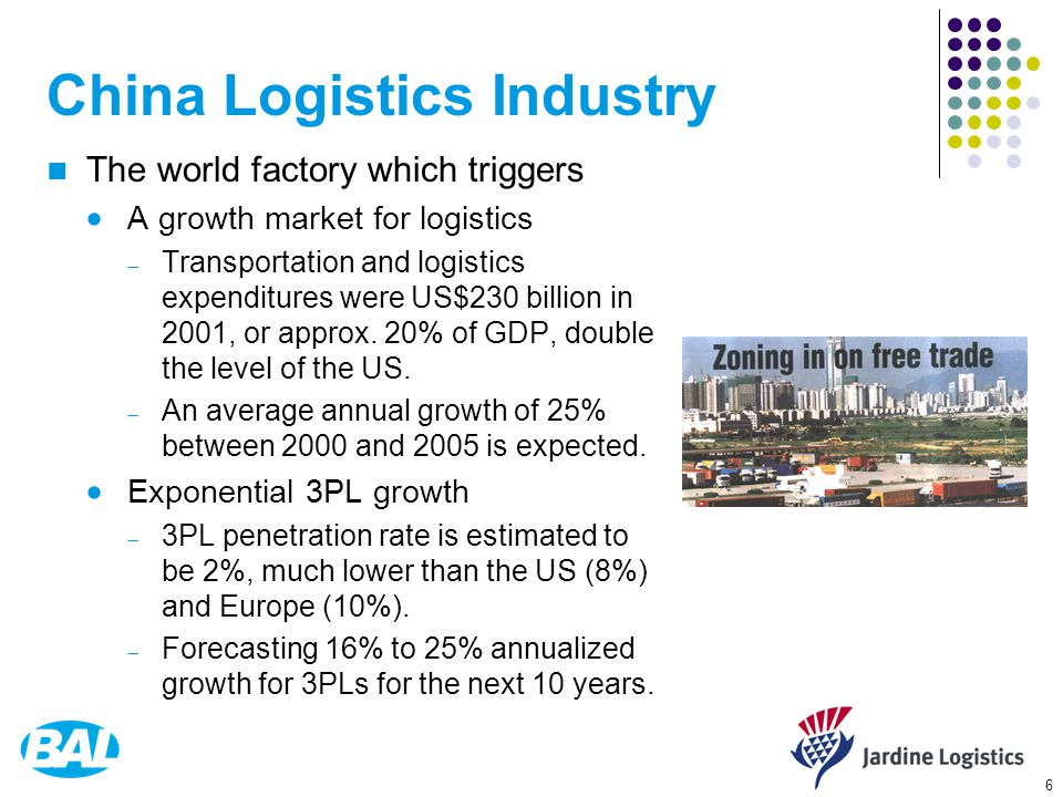 6 China Logistics Industry The world factory which triggers  A growth market for logistics  Transportation and logistics expenditures were US$230 billion in 2001, or approx.