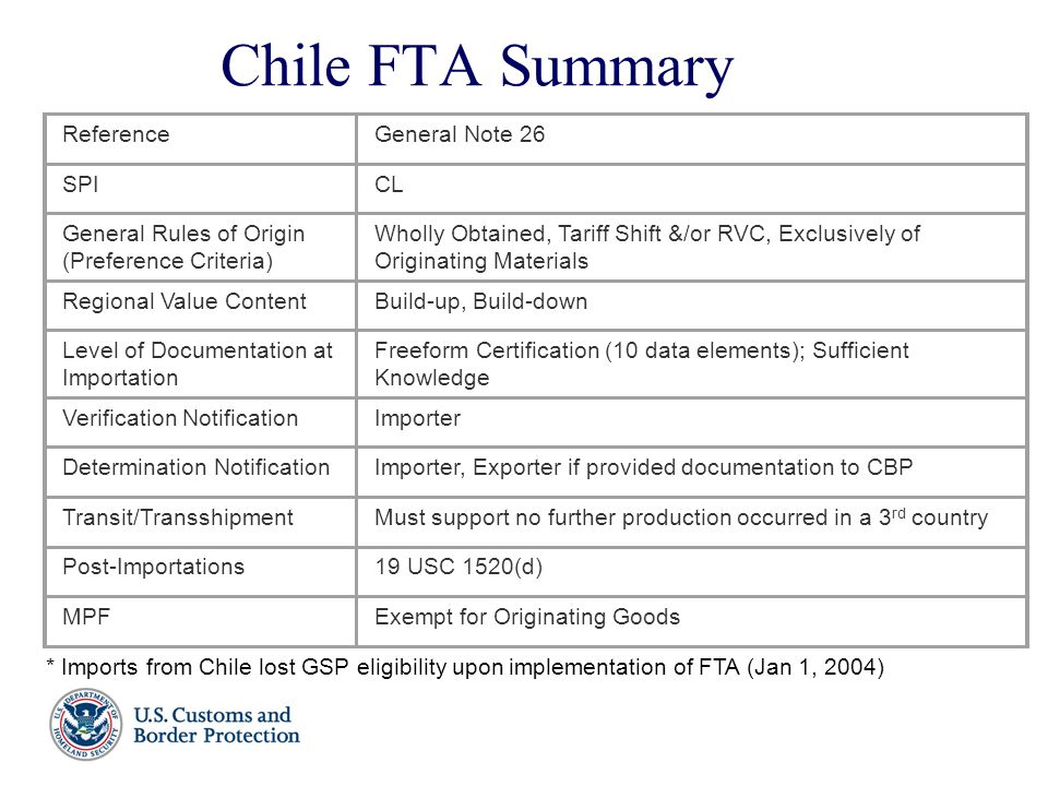 Free trade agreements and special trade programs rick oconnell 41 chile fta summary referencegeneral note 26 spicl general rules of origin preference criteria wholly obtained tariff shift or rvc exclusively of yadclub Images