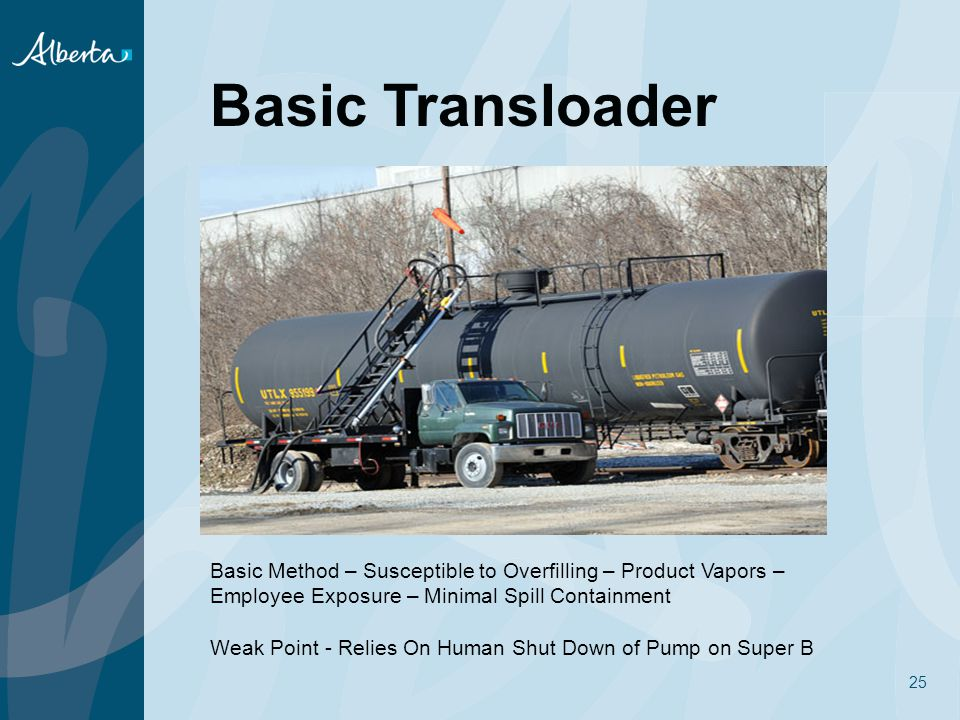 25 Basic Transloader Basic Method – Susceptible to Overfilling – Product Vapors – Employee Exposure – Minimal Spill Containment Weak Point - Relies On Human Shut Down of Pump on Super B