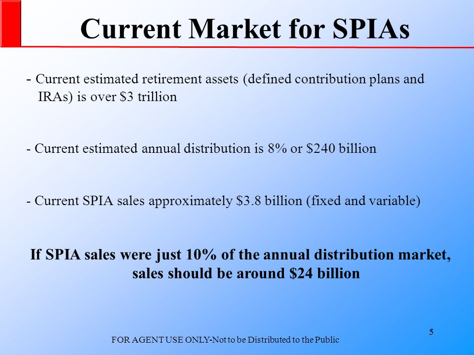 5 FOR AGENT USE ONLY-Not to be Distributed to the Public 5 Current Market for SPIAs - Current estimated retirement assets (defined contribution plans and IRAs) is over $3 trillion - Current estimated annual distribution is 8% or $240 billion - Current SPIA sales approximately $3.8 billion (fixed and variable) If SPIA sales were just 10% of the annual distribution market, sales should be around $24 billion