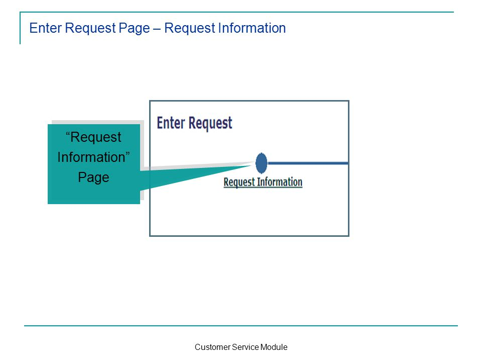 Customer Service Module Enter Request Page – Request Information Request Information Page