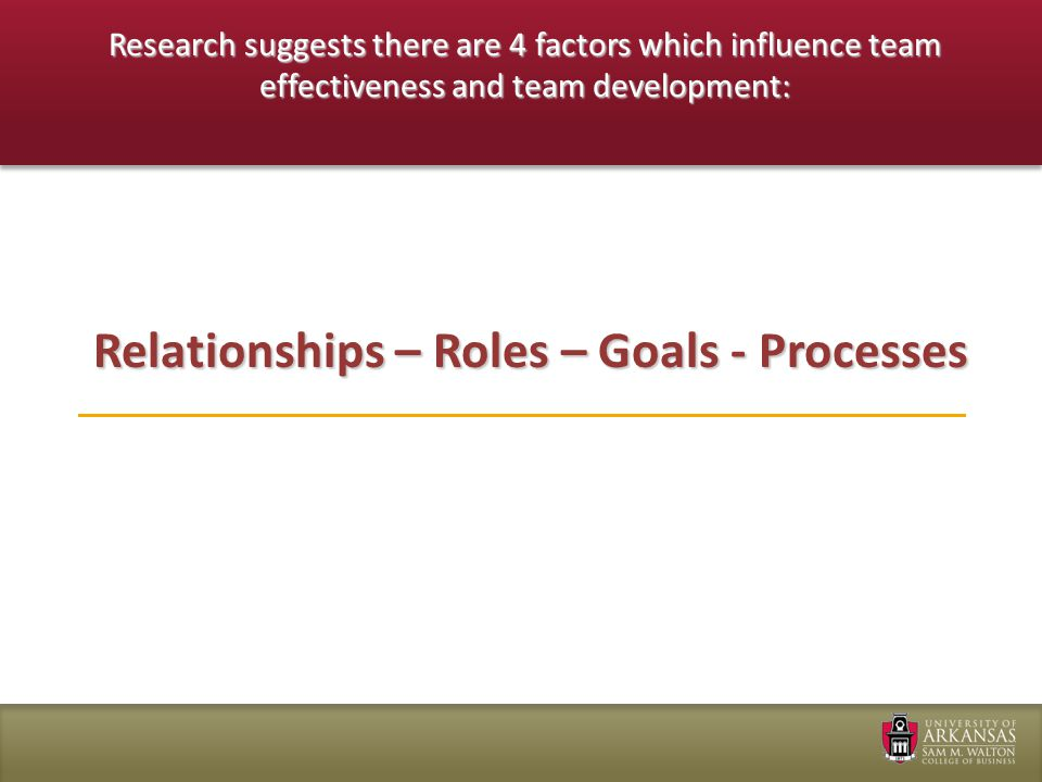 Research suggests there are 4 factors which influence team effectiveness and team development: Relationships – Roles – Goals - Processes