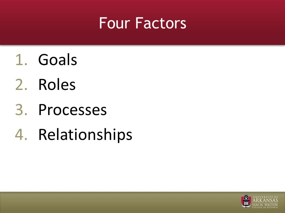 1.Goals 2.Roles 3.Processes 4.Relationships Four Factors