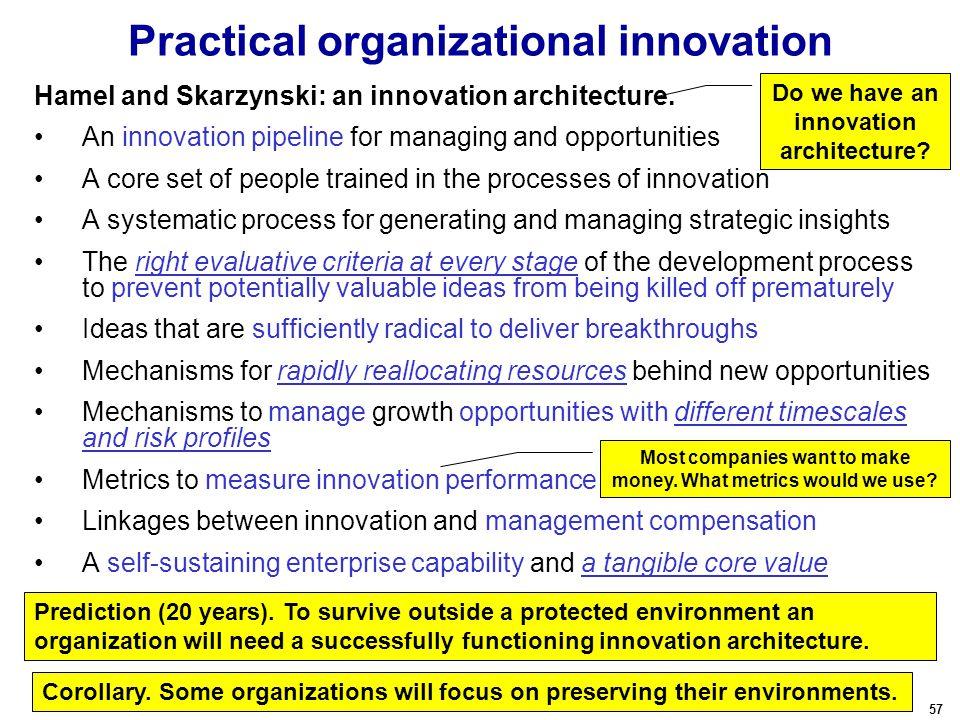 57 Practical organizational innovation Hamel and Skarzynski: an innovation architecture.