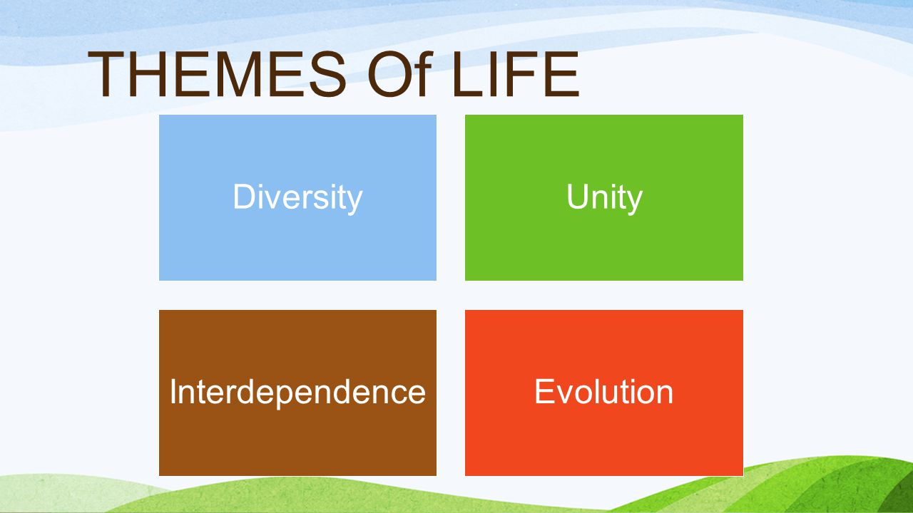 THEMES Of LIFE DiversityUnity InterdependenceEvolution