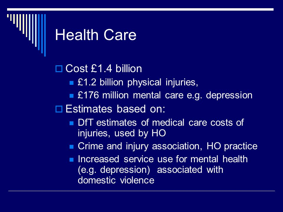 Health Care  Cost £1.4 billion £1.2 billion physical injuries, £176 million mental care e.g.