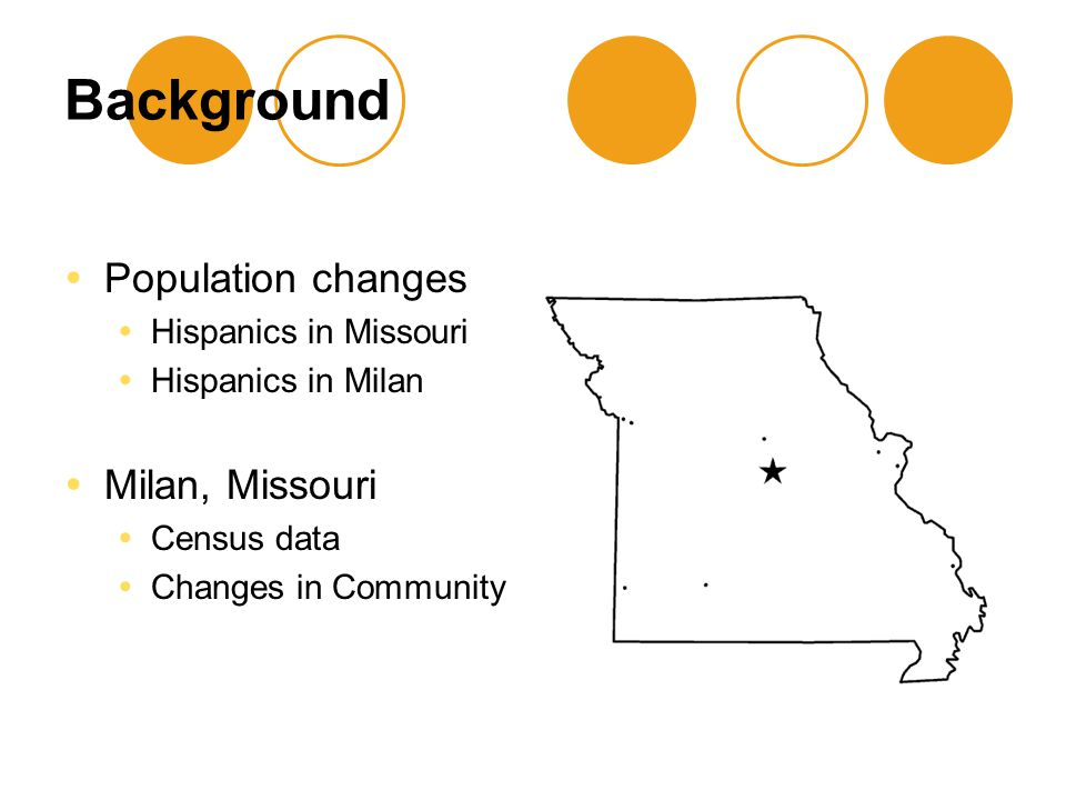 Background  Population changes  Hispanics in Missouri  Hispanics in Milan  Milan, Missouri  Census data  Changes in Community