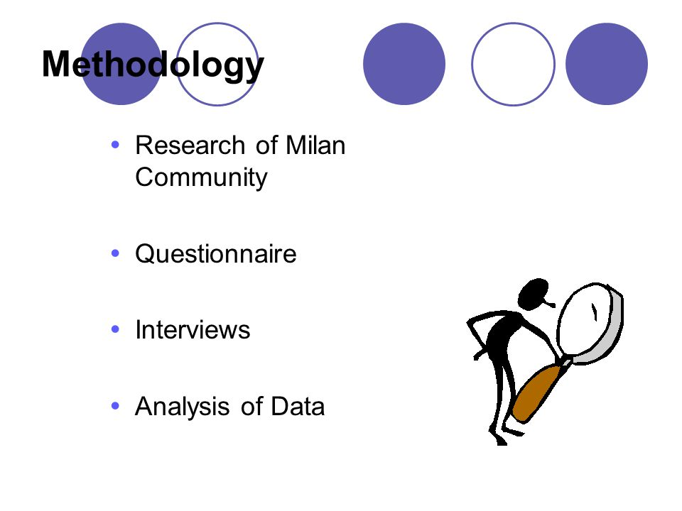 Methodology  Research of Milan Community  Questionnaire  Interviews  Analysis of Data