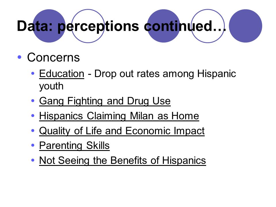 Data: perceptions continued…  Concerns  Education - Drop out rates among Hispanic youth  Gang Fighting and Drug Use  Hispanics Claiming Milan as Home  Quality of Life and Economic Impact  Parenting Skills  Not Seeing the Benefits of Hispanics
