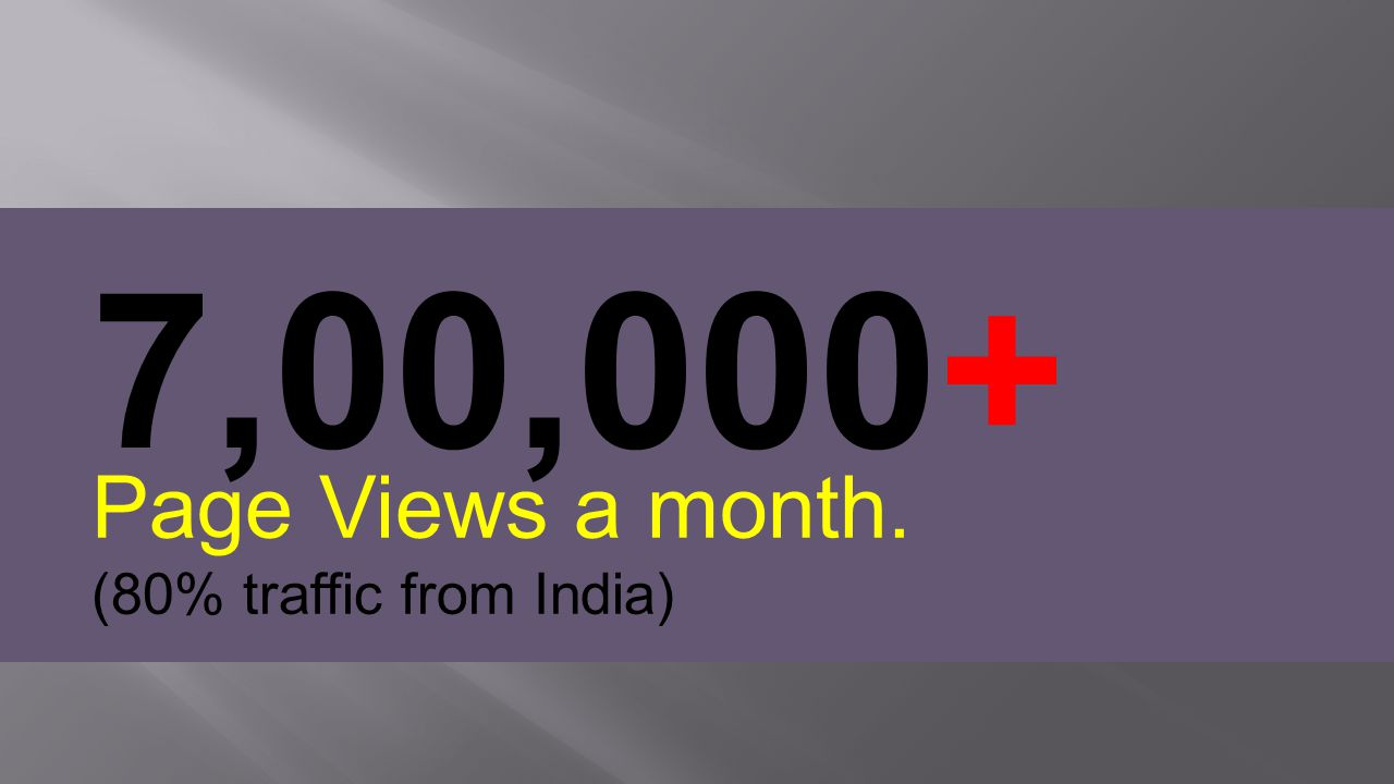 7,00,000+ Page Views a month. (80% traffic from India)