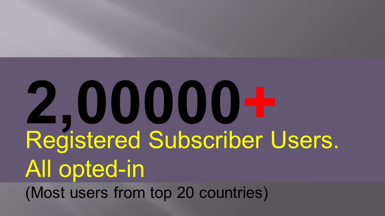 2, Registered Subscriber Users. All opted-in (Most users from top 20 countries)