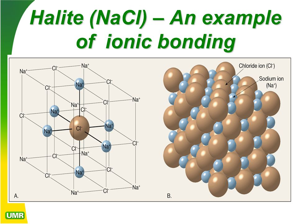 Halite (NaCl) – An example of ionic bonding