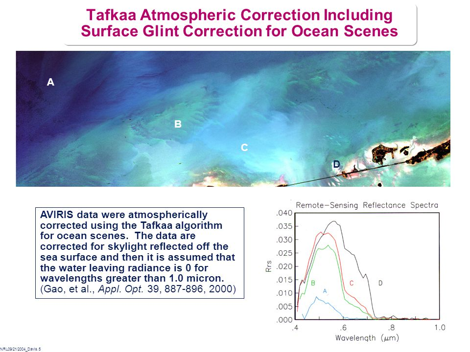 NRL09/21/2004_Davis.5 Tafkaa Atmospheric Correction Including Surface Glint Correction for Ocean Scenes AVIRIS data were atmospherically corrected using the Tafkaa algorithm for ocean scenes.