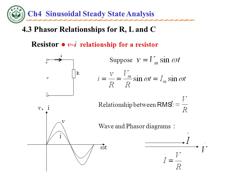 4.3 Phasor Relationships for R, L and C v~i relationship for a resistor Relationship between RMS : Wave and Phasor diagrams : v、iv、i tt v i Resistor Suppose Ch4 Sinusoidal Steady State Analysis