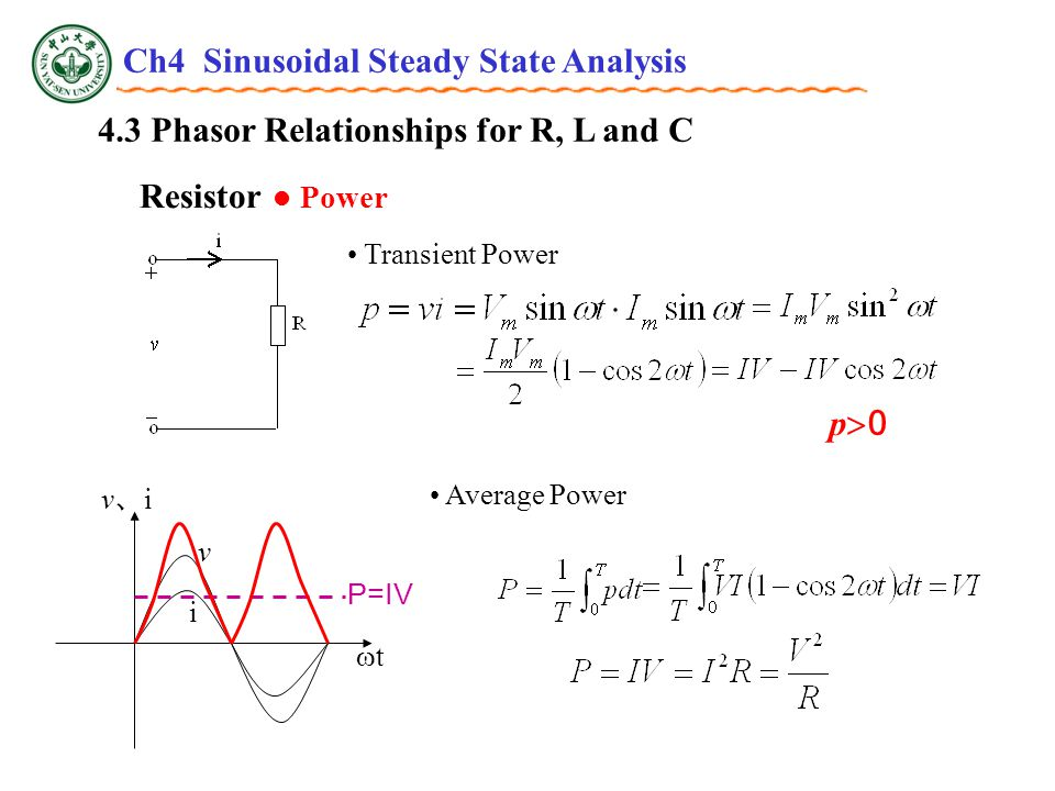 4.3 Phasor Relationships for R, L and C Power Resistor p0p0 v、iv、i tt v i P=IV Average Power Transient Power Ch4 Sinusoidal Steady State Analysis