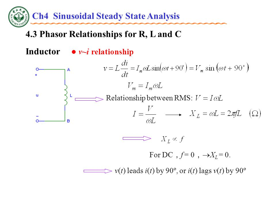 4.3 Phasor Relationships for R, L and C v~i relationship Inductor Relationship between RMS: For DC , f = 0 ,  X L = 0.