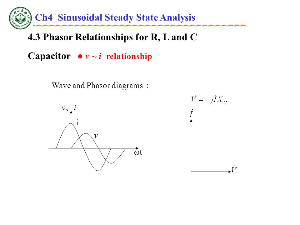 4.3 Phasor Relationships for R, L and C v ~ i relationship Capacitor v、iv、i tt v i Wave and Phasor diagrams : Ch4 Sinusoidal Steady State Analysis