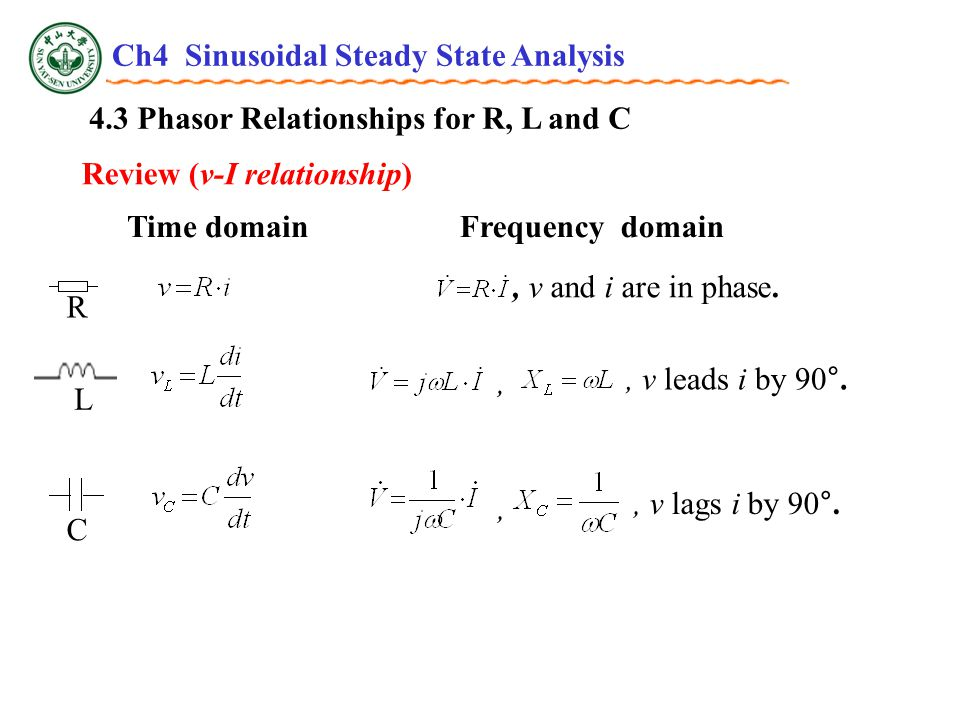 4.3 Phasor Relationships for R, L and C Review (v-I relationship) Time domainFrequency domain,,, v and i are in phase., v leads i by 90°., v lags i by 90°.