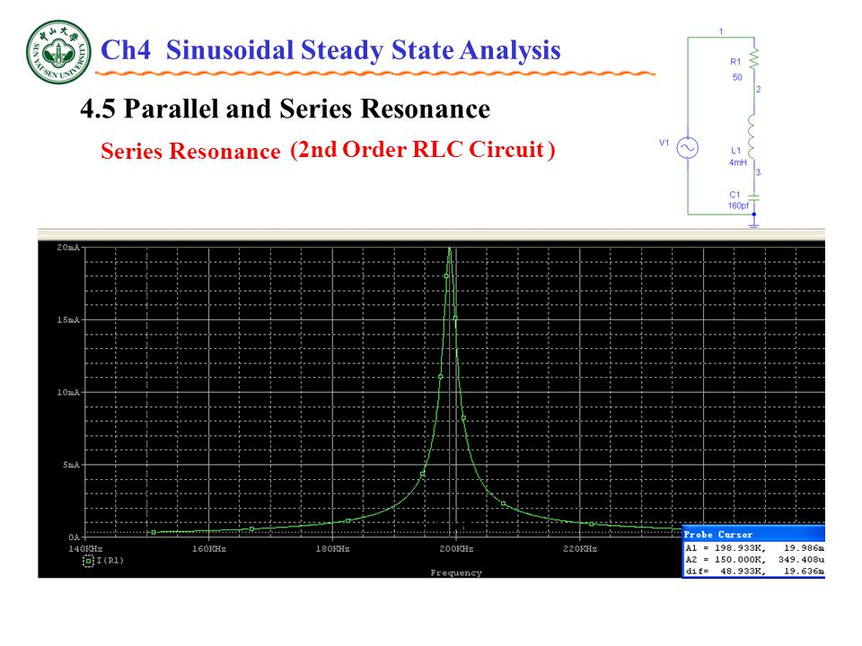 4.5 Parallel and Series Resonance Series Resonance (2nd Order RLC Circuit ) Ch4 Sinusoidal Steady State Analysis