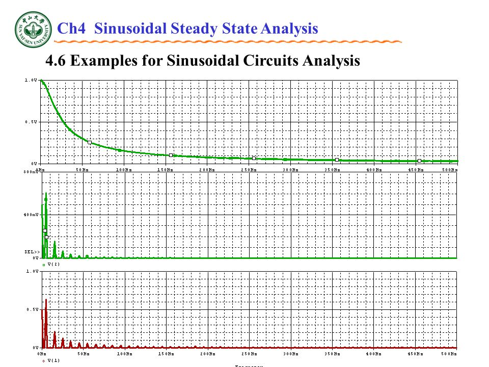 4.6 Examples for Sinusoidal Circuits Analysis Ch4 Sinusoidal Steady State Analysis