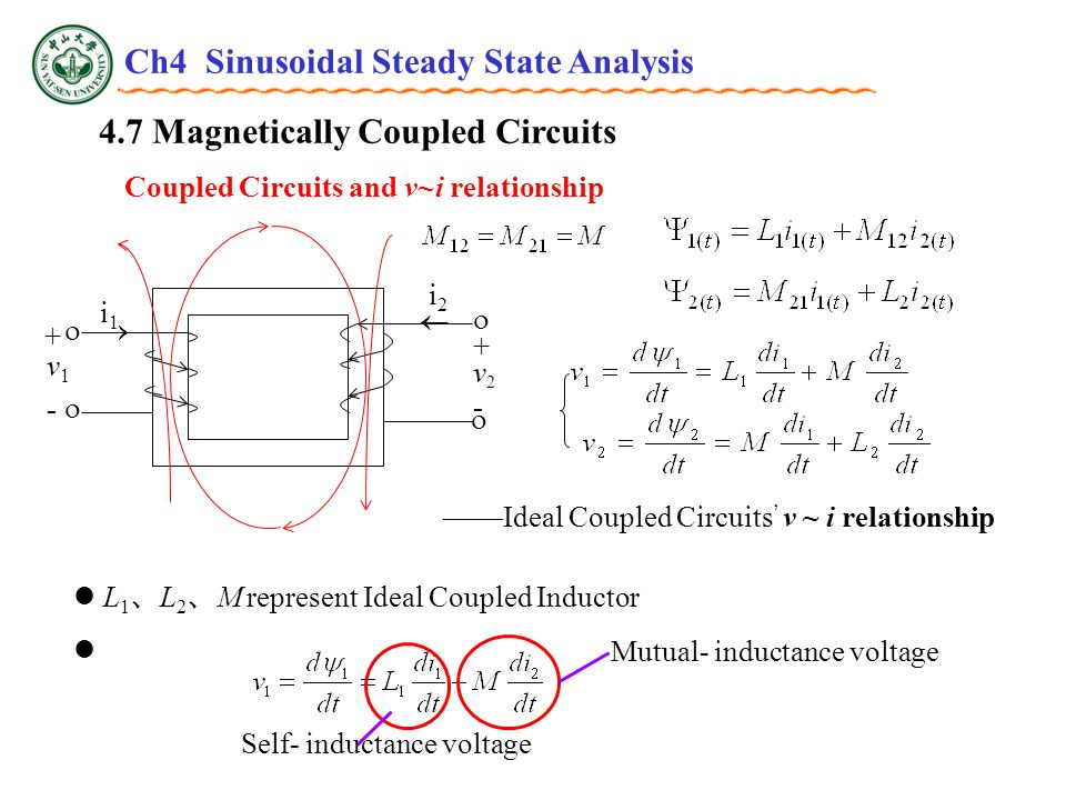 4.7 Magnetically Coupled Circuits Coupled Circuits and v~i relationship   v1v1 + -  i1i1   v2v2 + -  i2i2 ——Ideal Coupled Circuits ' v ~ i relationship L 1 、 L 2 、 M represent Ideal Coupled Inductor Mutual- inductance voltage Self- inductance voltage Ch4 Sinusoidal Steady State Analysis