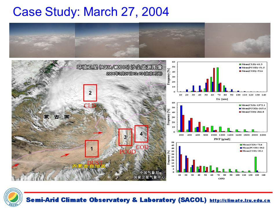 Case Study: March 27, 2004 DUST COD PCOD CLD