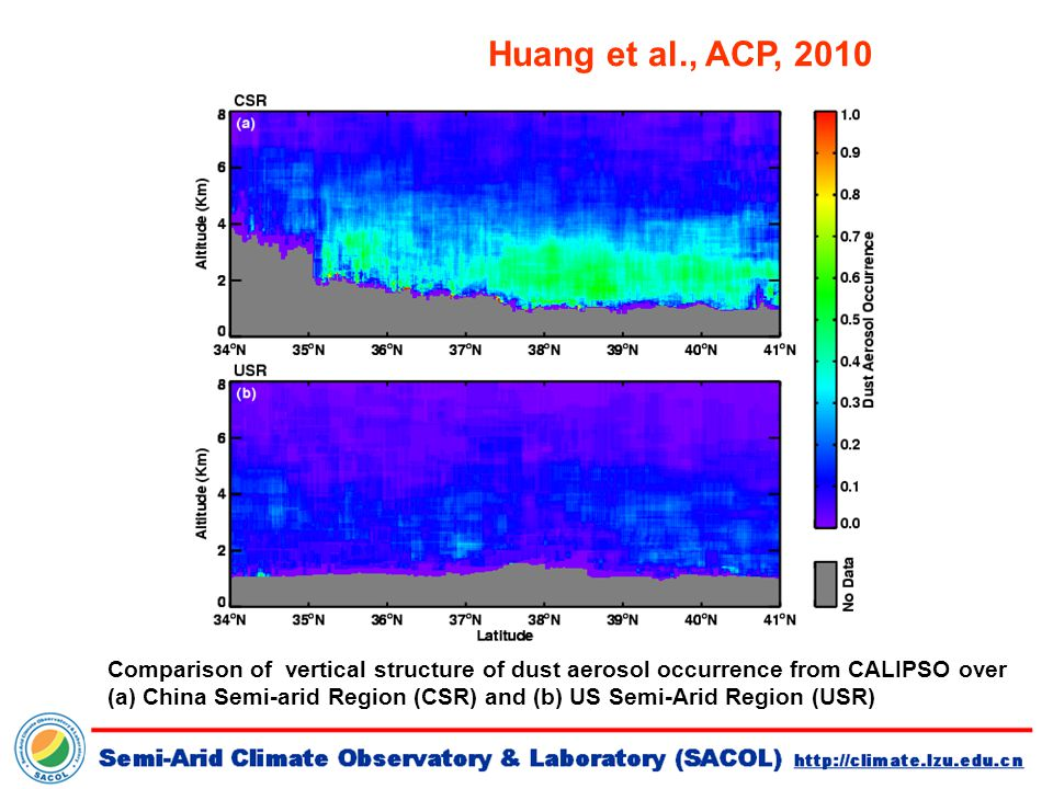 Comparison of vertical structure of dust aerosol occurrence from CALIPSO over (a) China Semi-arid Region (CSR) and (b) US Semi-Arid Region (USR) Huang et al., ACP, 2010