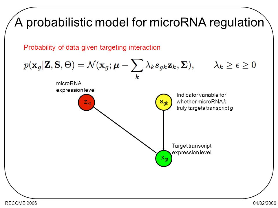 04/02/2006RECOMB 2006 A probabilistic model for microRNA regulation Probability of data given targeting interaction Indicator variable for whether microRNA k truly targets transcript g microRNA expression level Target transcript expression level x gt z kt s gk