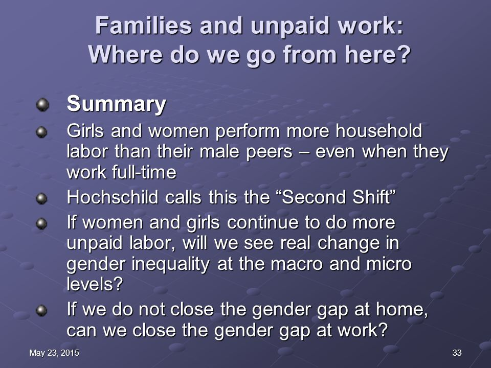 33May 23, 2015May 23, 2015May 23, 2015 Families and unpaid work: Where do we go from here.