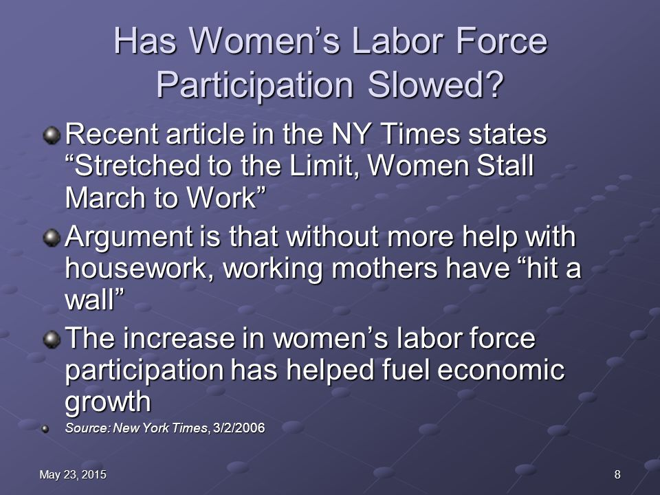 8May 23, 2015May 23, 2015May 23, 2015 Has Women's Labor Force Participation Slowed.