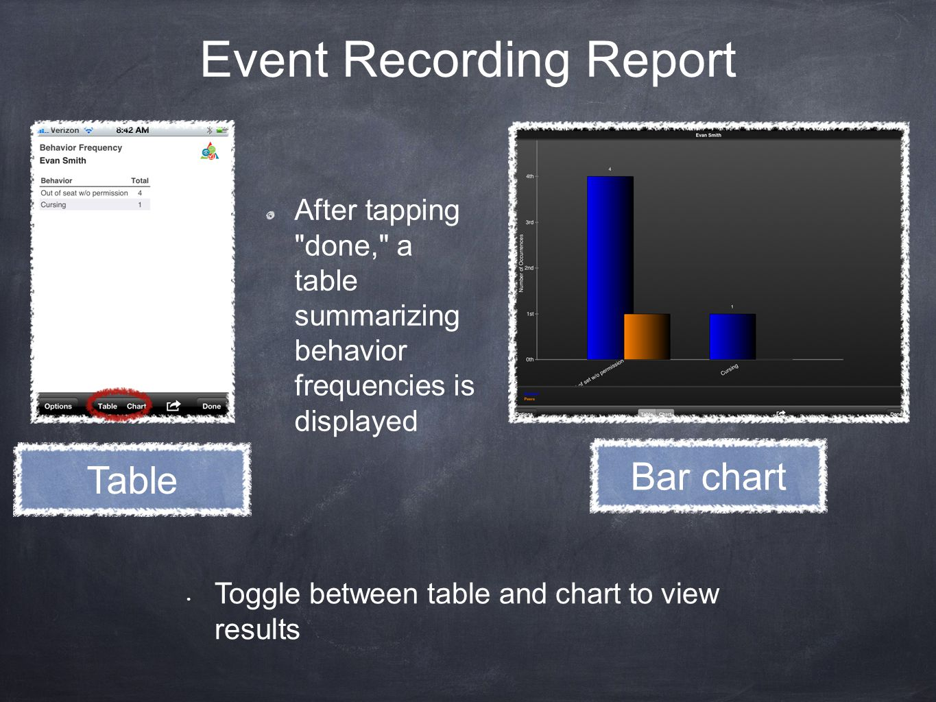 Event Recording Report After tapping done, a table summarizing behavior frequencies is displayed Bar chartTable Toggle between table and chart to view results