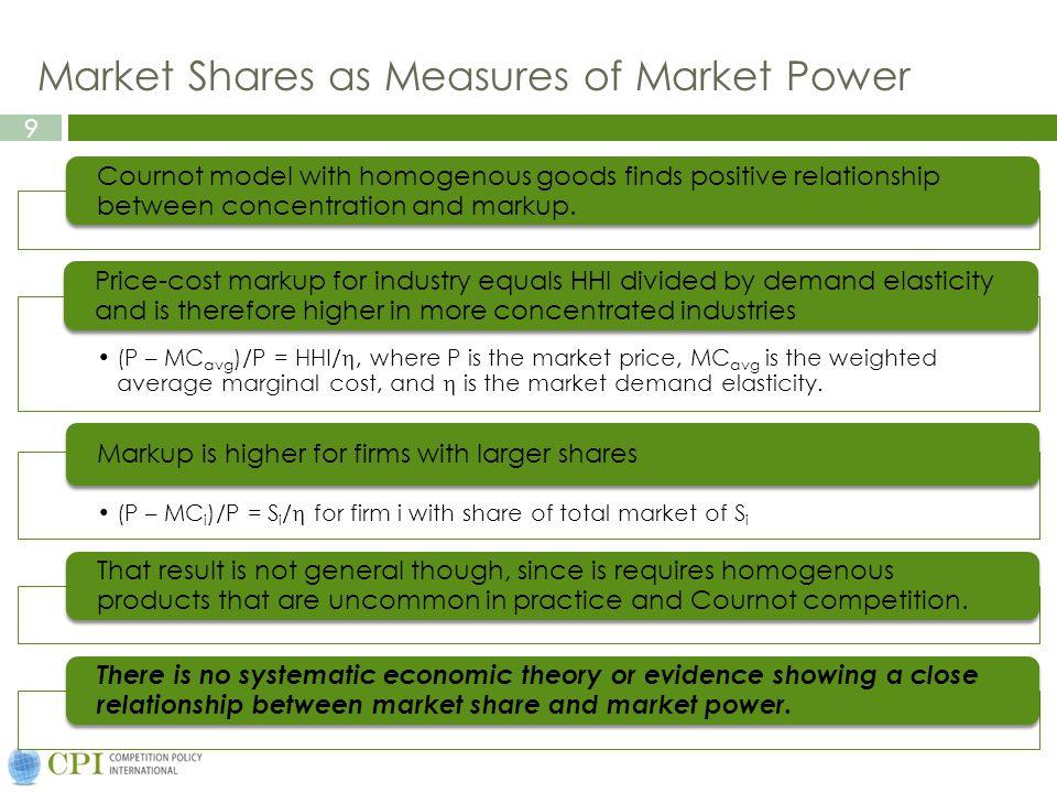 antitrust practices and market power